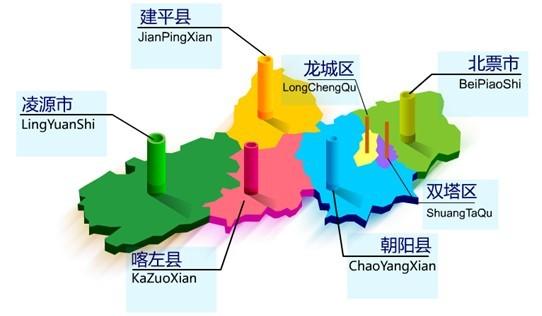 朝阳县行政区域发生