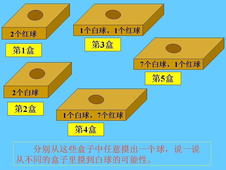 《摸球游戏》教学设计microsoftofficeword文档(图15)