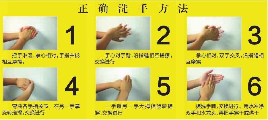 小孩洗手台步骤图片