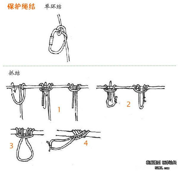 信息中心 繩子打結方法大全(圖解)   項鏈墜繩打結方法1,火烤繩子,趁