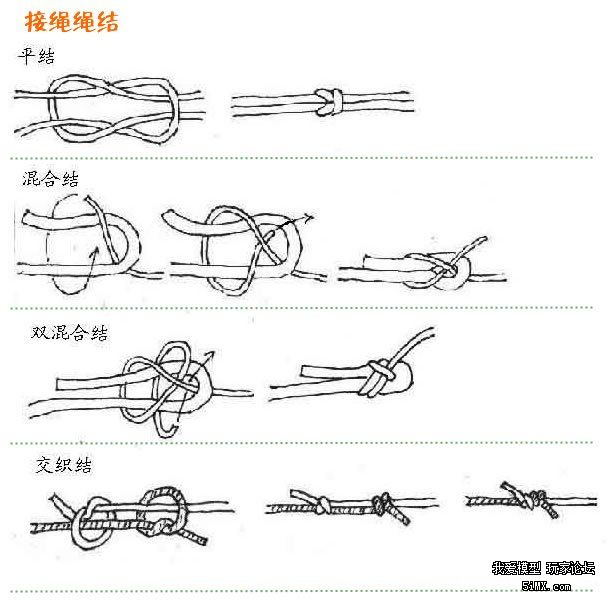 绳子打结方法大全(图解)