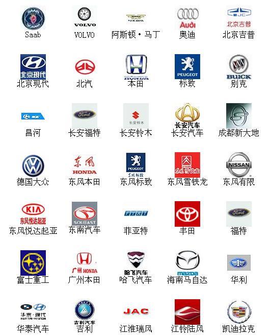 世界汽车标志大全 汽车标志大集合 汽车标准你认出几个