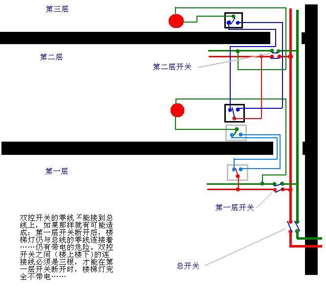 双控开关接线图_物业装修设计