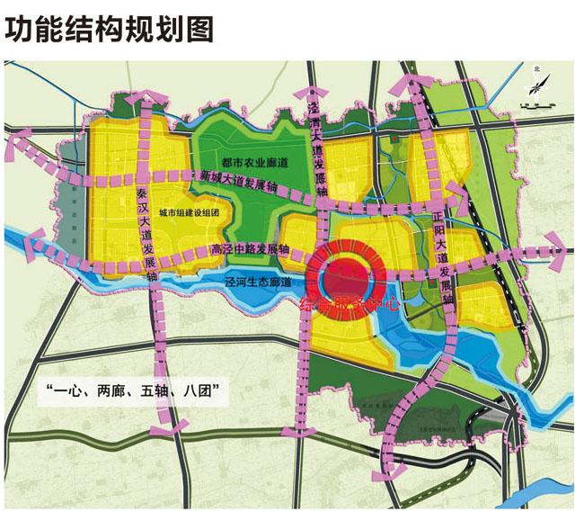 泾河新区功能结构规划图 转 泾河新城吧 百度贴吧 高清图片