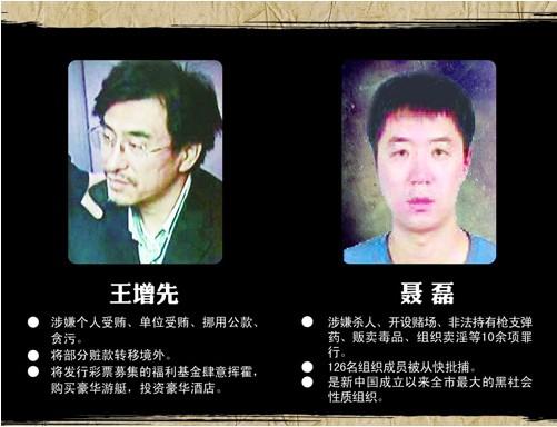 崂山区政协主席也被抓捕.  原市公安局局长王永利被双规.