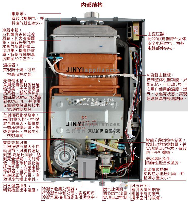 [推荐]万和燃气热水器原理结构图