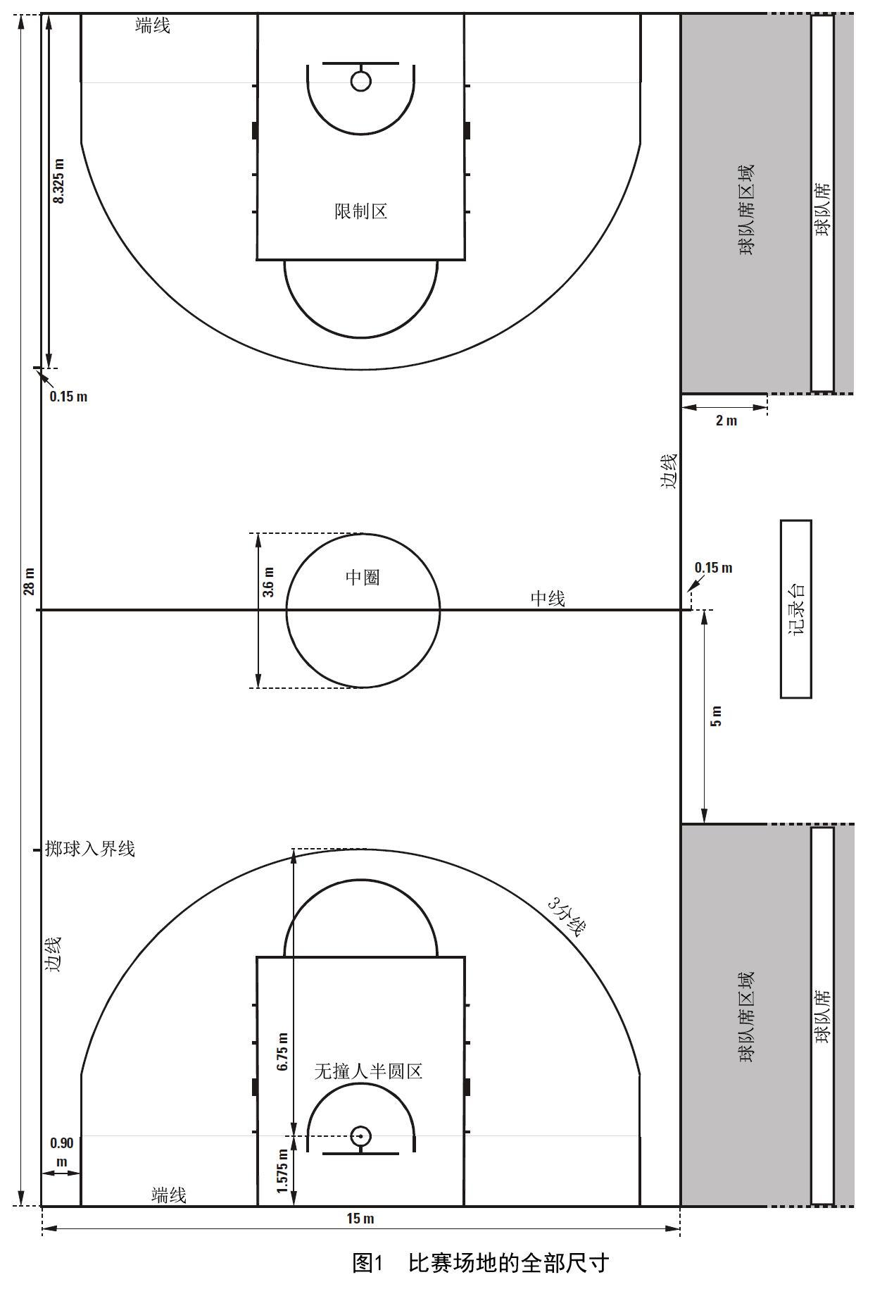 新标准篮球场地尺寸画法图片 篮球场地标准尺寸,篮球场地尺
