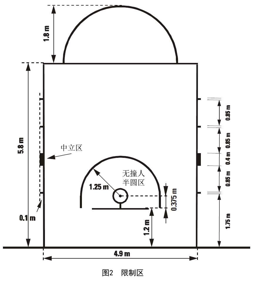 最新篮球场地画法_最新铅球场地画法_装修图库