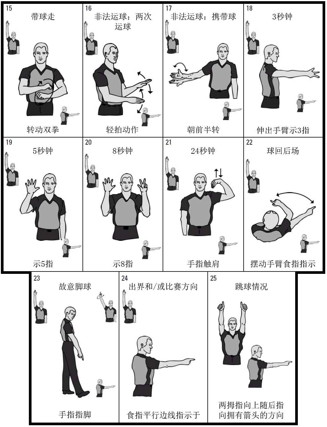 篮球规则手势_