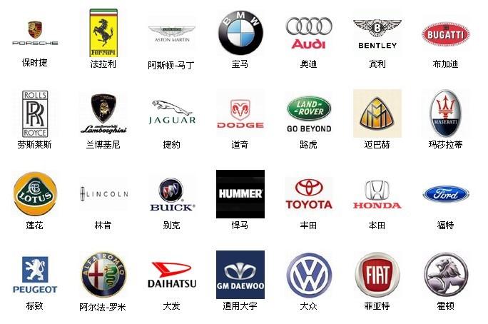 全部车子的标志和名字图片