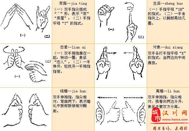 编法图解 学习聋哑人手语图
