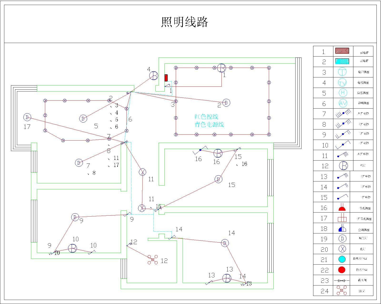 家庭装修中强电回路设计