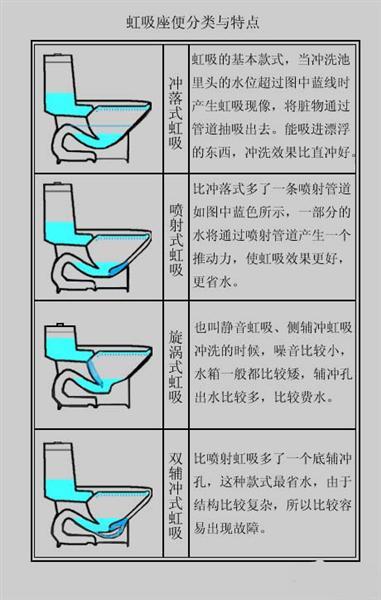 马桶内部结构图_马桶水箱内部结构图_坐式马桶内部图片