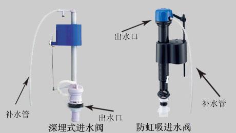 水件就是马桶的心脏,马桶水箱里上水的排水的部件可