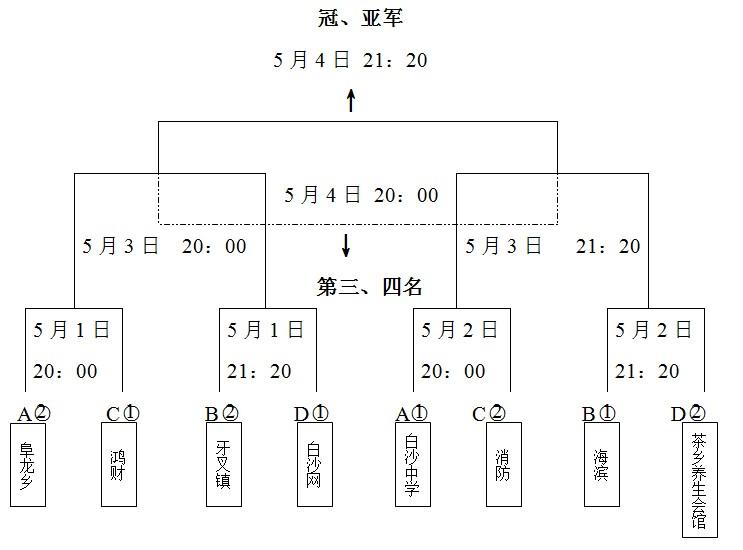 篮球积分器电路图