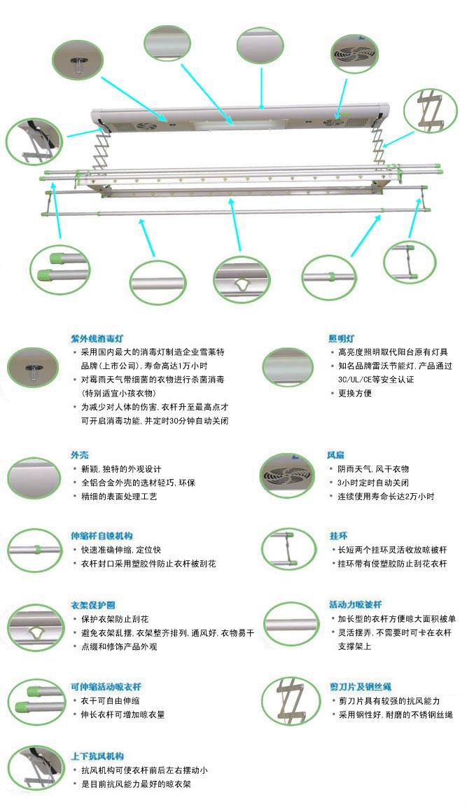 线遥控器使用方便