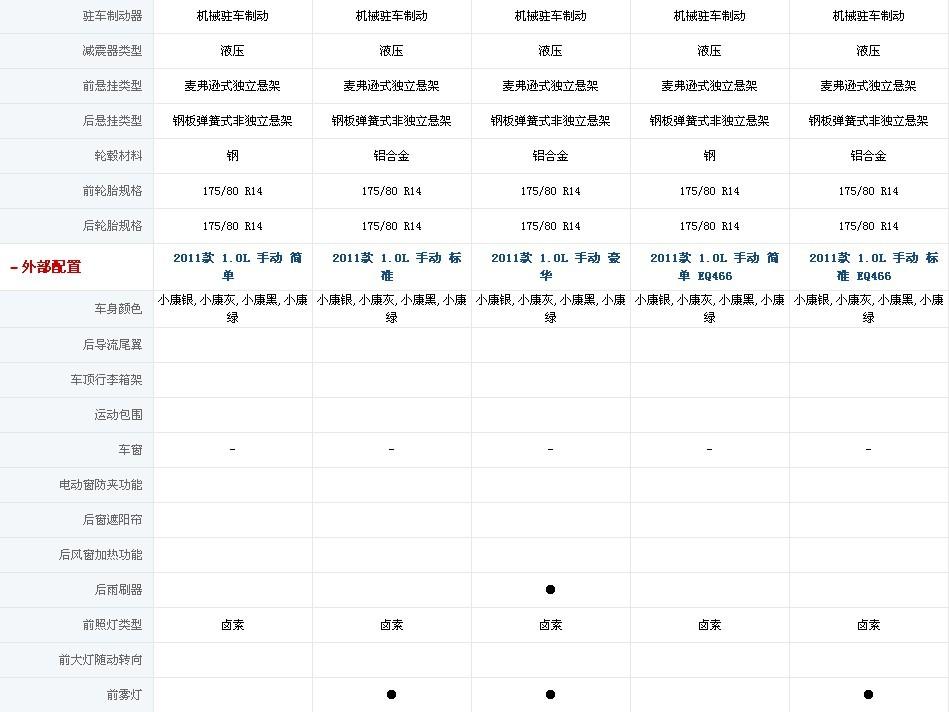 东风志单簧管谱子