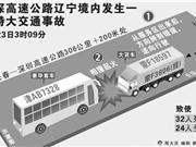 图文:辽宁高速特大车祸32死24伤