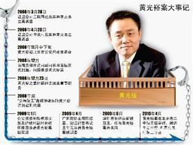 胡润百富榜发榜12年共24人落马