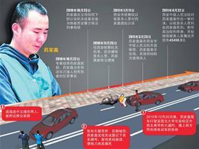 陕西故意杀人犯药家鑫于7日上午被执行死刑