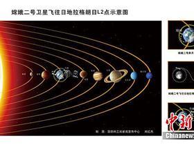 嫦娥二号卫星进入距地球150万公里轨道