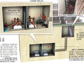 高清:洛阳男子囚禁6名女子当性奴 案发地曝光