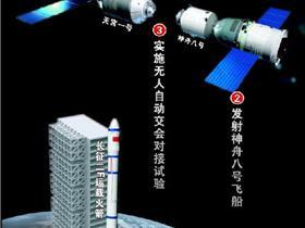 天宫一号29日21时16至31发射 今下午加注推进剂