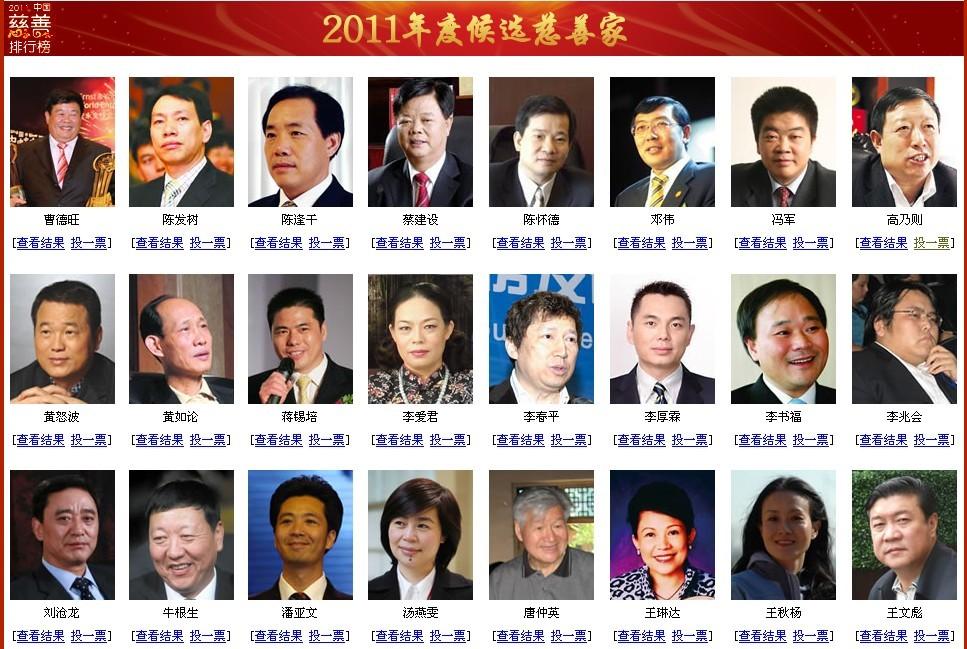 [分享]高乃则角逐2011第八届中国慈善排行榜_