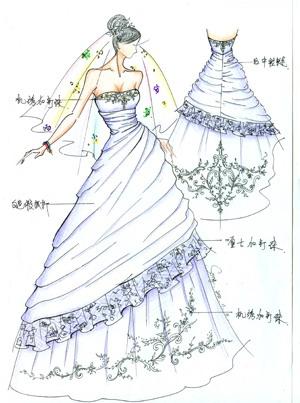 素描婚纱设计图手稿相关图片下载 礼服手绘效果图,系列礼服效果图图片